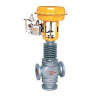 RZJHQ、RZJHX型气动薄膜三通合流、分流调节阀