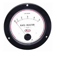 RMVII-1 RMVII-3 RMVII-6 RMVII-10 ate-Master盘式流量计