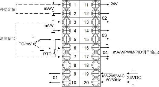 DY-AP/GAP比值给定PID调节器