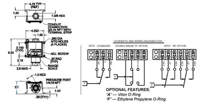 604P21,604G系列美国CCS压力开关